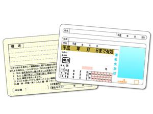 身分証明書のコピー